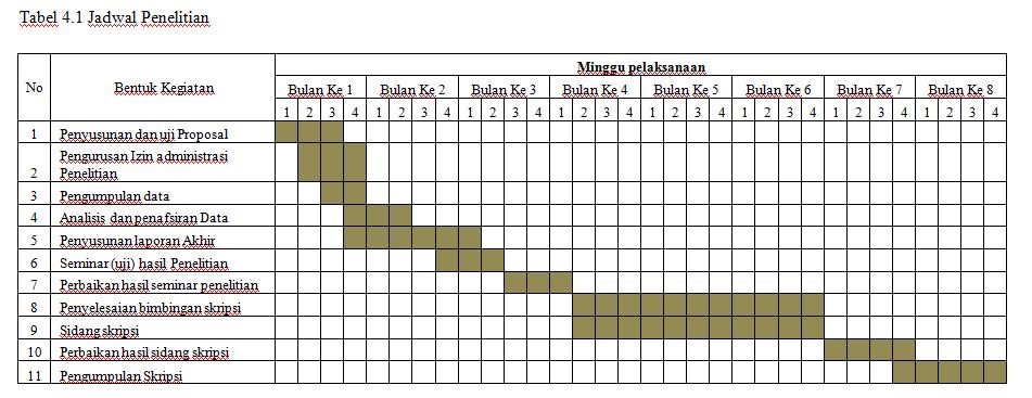 Contoh jadwal penelitian proposal skripsi