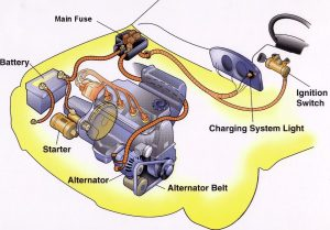 Skema alternator pada mobil