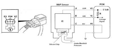 skema kabel terminal sensor map